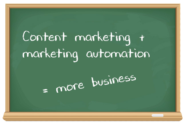Content marketing plus marketing automation equals more business